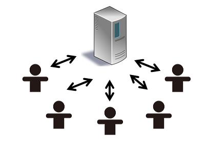 サーバーベースネットワーク