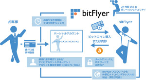 bitcoin_explanation