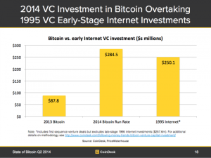 2014-vc-investment-bitcoin-internet-630x473