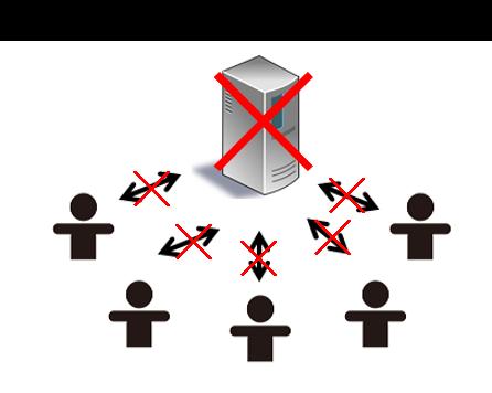 ブロックチェーン-中央政権