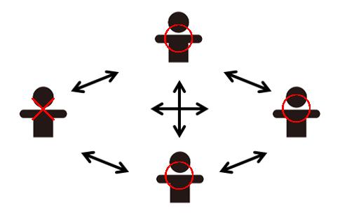 ブロックチェーン-P2P