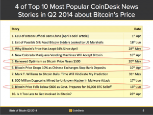 coindesk-q2-news-stories-630x473